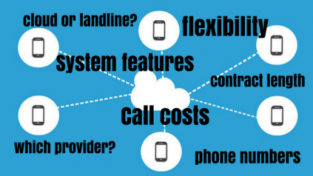 how to choose right phone system for your business
