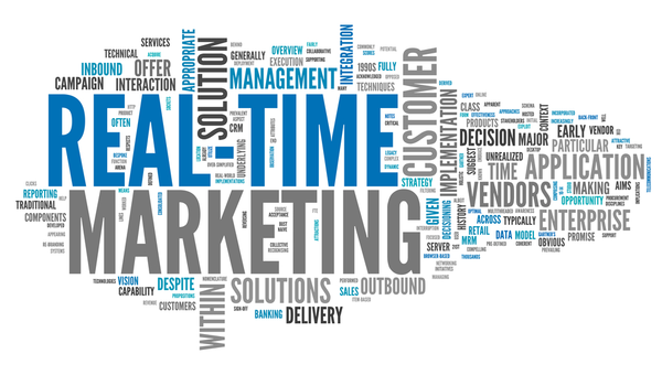 real time marketing word cloud